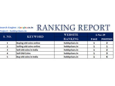 All Keywords 1st Page Rank in Google