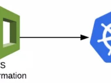 EKS cluster, RDS, CloudFormation and CodePipeline