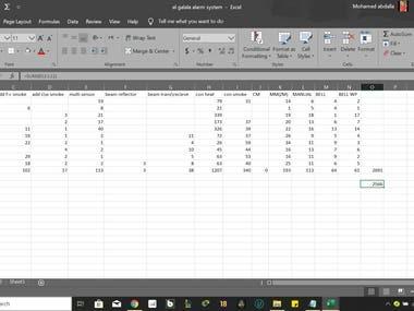 Al Galala Ain el Sokhna project Excel spreadsheet