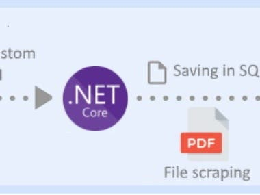 Pdf To SQL Server (Web and File Scraping)