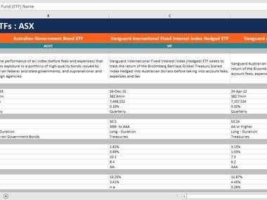 Mutual Funds Comparison Sheet