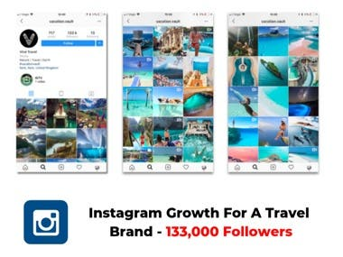 Social Media Management for Travel Industry