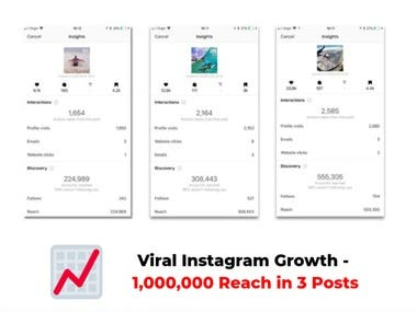 Viral Content Posting Reaching 1 Million People