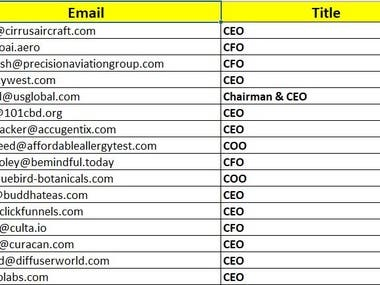 Email List of USA Top Level Employees from LinkedIn