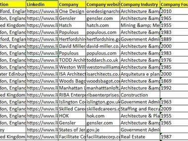 UK LinkedIn Lead generation