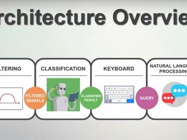 BrainBots: A Brain-controlled On-screen Assistive Keyboard