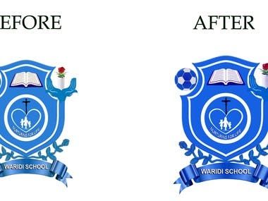 Photo editing and retouch and resize