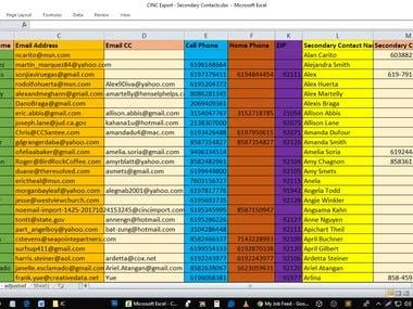 WP Database Management