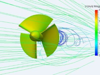 CFD study of Hydrokinetic River Turbine