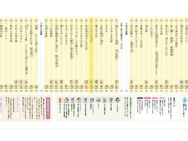 Digital textbook development for Japanese National schools