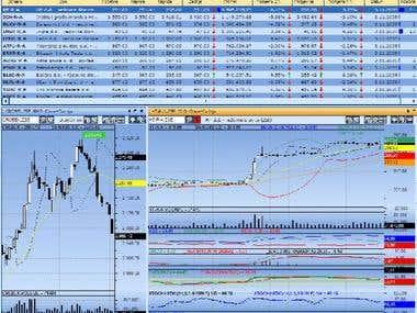 Sfera Station (stock market monitor and analysis tool)