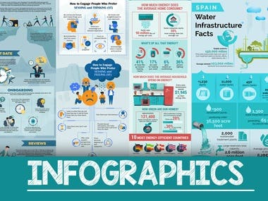 Info-graphic Designs