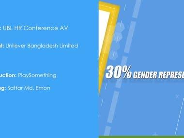 AV for Unilever HR Conference