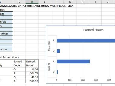 Sample - simple multi-criteria data aggregation