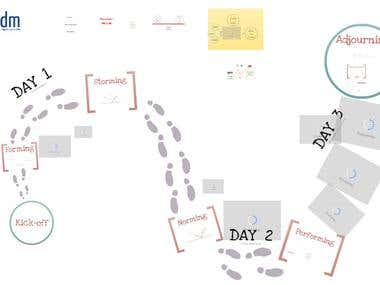 My Prezi_1 : edm event