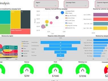 Power BI Marketings Analytics