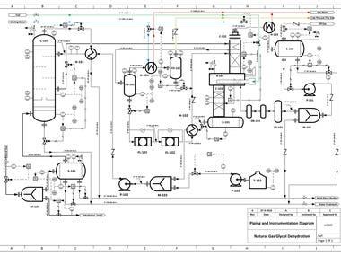 Piping and Instrumentation Diagrams (P&ID)