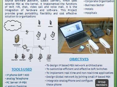 Asterisk based IP PBX