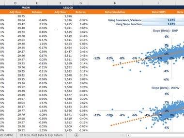 Two Asset CAPM Model with Efficient Frontier Portfolio