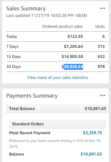 Amazon Store Management