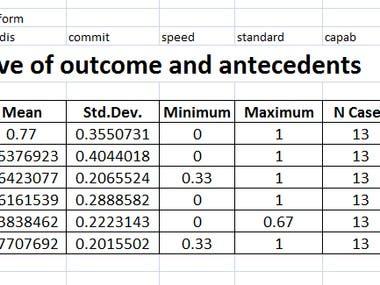 fsQCA Sufficiency Analysis