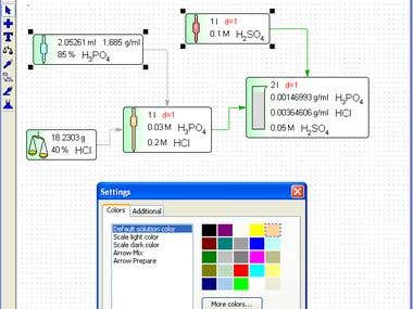 Solutions simulator