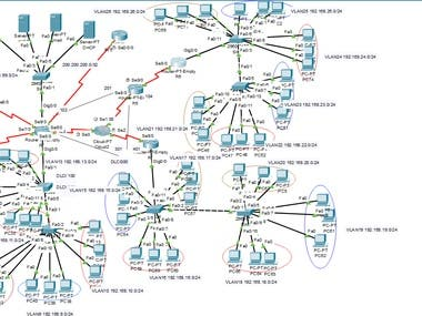 Frame-Relay, OSPF, RIP ACL, DNS, WEB, Email, DHCP, VTP, VLAN