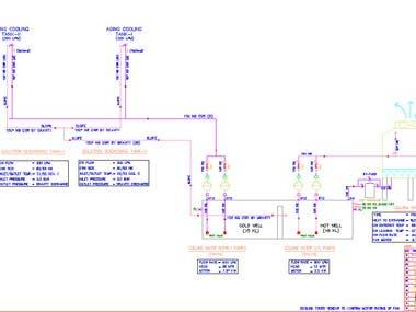 Chiller Water System Schematic