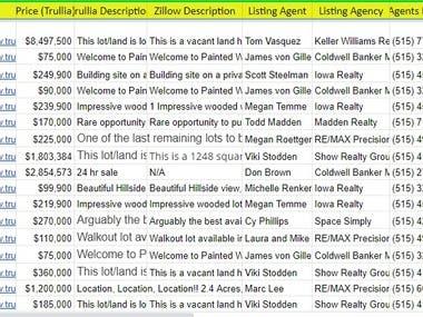 Property Address data
