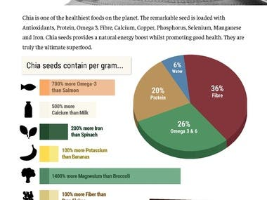 Vitaliving Chia Seeds