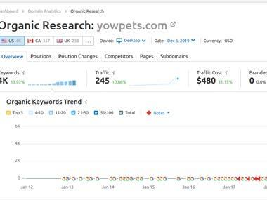 Yowpets.com Organic traffic