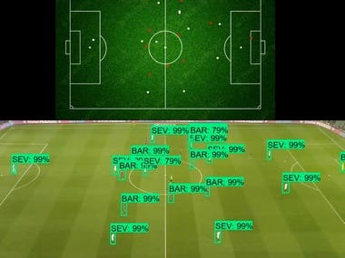 Soccer player detection and tracking system