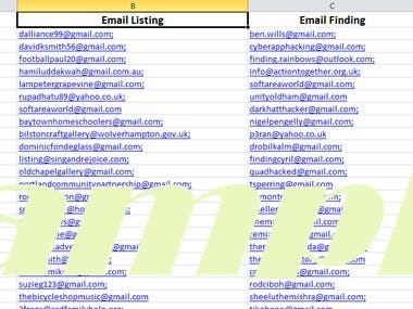 Email Scraping/Data Scraping/Email Listing/Any Niche Data