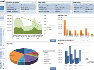Excel expert in advance formula & chart