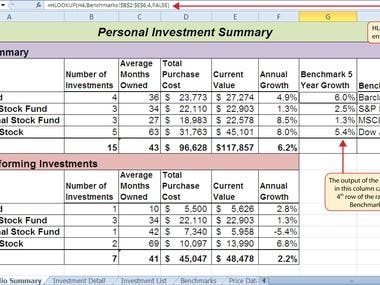 Personal Investment Summary