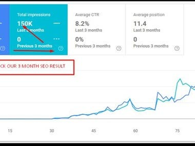3 month SEO result proof
