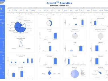 Excel Dashboard for SEO AUDIT