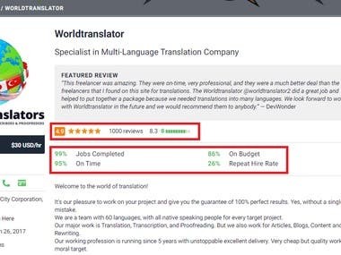 Worldtranslator Profile
