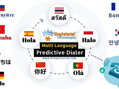 Multi Language Call Center Dialer
