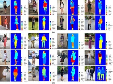 Person Detection and segmentation