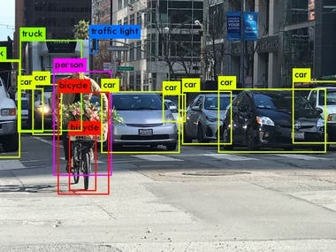 Deep learning/ Object recognition/ AI