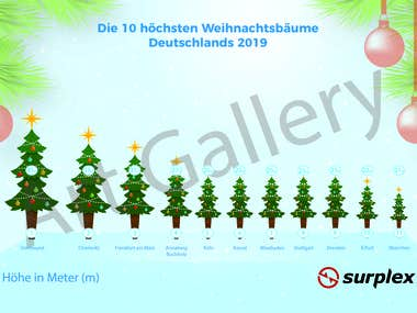 Christmas trees Info graphic