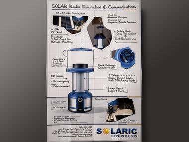 Solaric - Flyer Solar Lantern