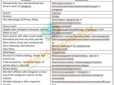 English to Bulgarian language Translation .