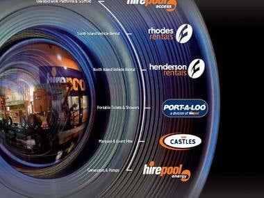 Hirepool Magazine Advertisements