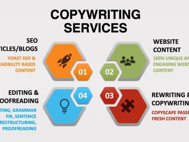 Website copy-writing service.