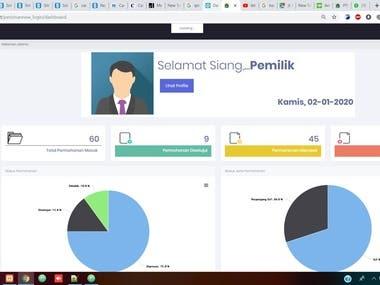 Aplikasi Perijinan Sertifikat Layak Fungsi Bangunan (SLF) We