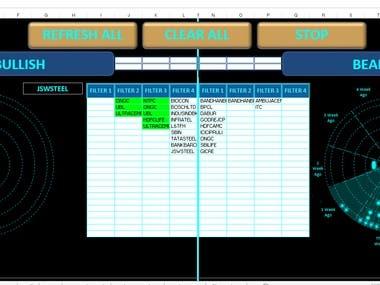 Stock Market Analysis tool with Radar Charts
