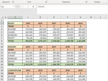 Small Data Analysis