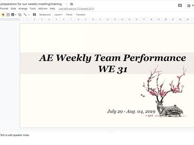 My Weekly Report Presentation as Quality Analyst